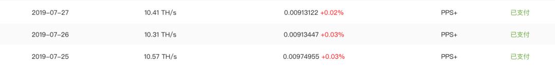 FmkIdOTSfHdZgSHcERRIHmKUFWwI - 【测评】BCH矿池测评 | 第一期 | BTC.TOP BTC.com Huobi.pool AntPool