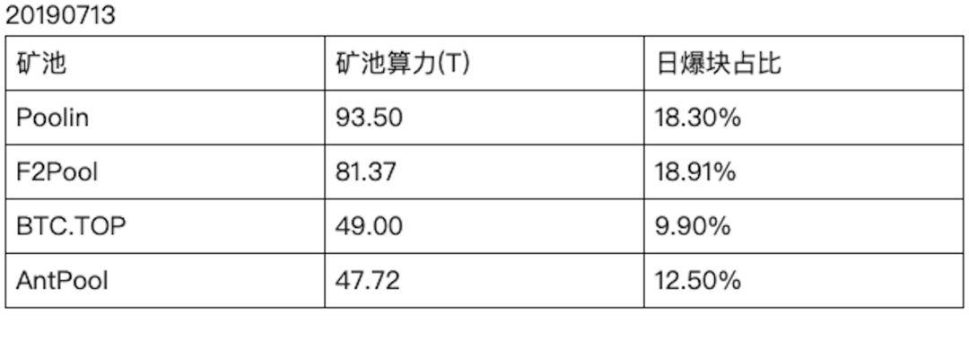 Fn0tHqzIXdE KV4UEi0 SkHlUp6M - 【测评】莱特币矿池测评   第二期   BTC.TOP   F2Pool   Poolin   AntPool