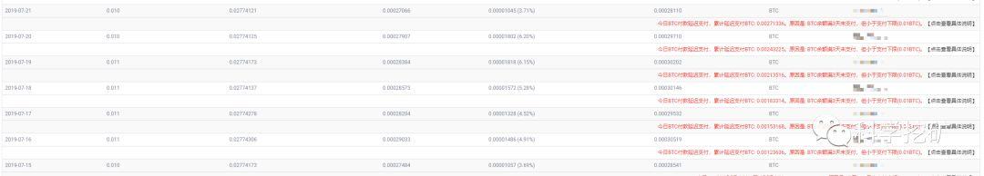 Fp6lPZxogid07gfaS5sm2oJfUEkM - 【测评】比特币矿池测评 | 第三期 | BTC.TOP F2Pool SlushPool