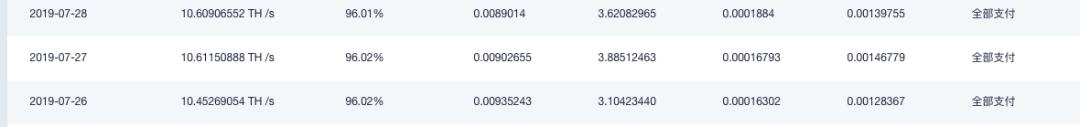 FsgMj24rYAeCLgJFKfC9rSmInYLb - 【测评】BCH矿池测评 | 第一期 | BTC.TOP BTC.com Huobi.pool AntPool
