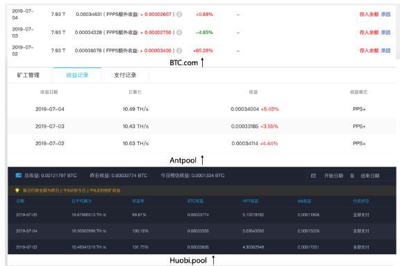 5d22e18e1b8511562567054 - 【测评】 比特币矿池测评 | 第二期 | BTC.com AntPool Huobi.pool