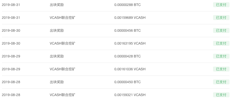 5d6f203e9a5561567563838 - 【测评】比特币矿池测评|第四期 | OK矿池 BWpool bitcoin.com