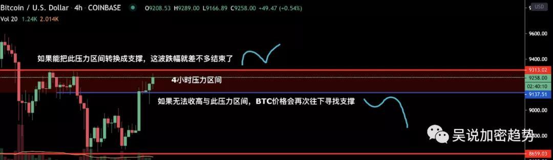 吴说行情:高盛唱空 比特币回弹 波卡和Fil能买吗(0528)